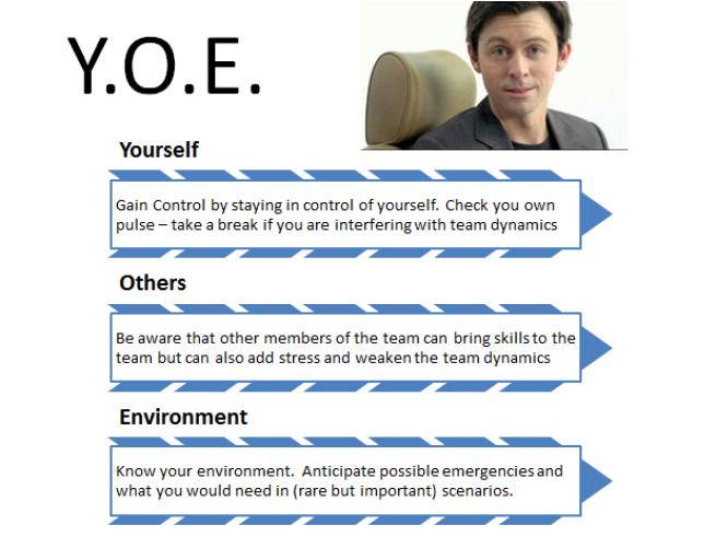 Y O E Checklist