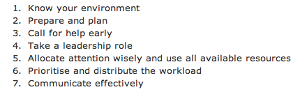 David Gaba's 7 CRM Principles