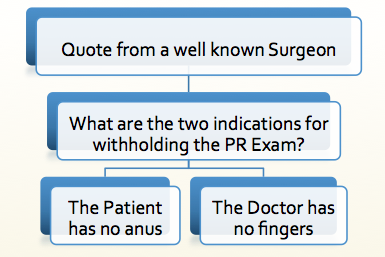 PR Examination Dogma
