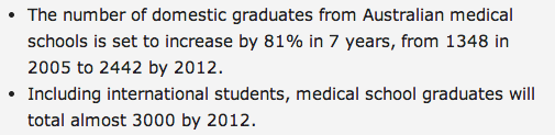 Increasing Junior Doctors in Australia