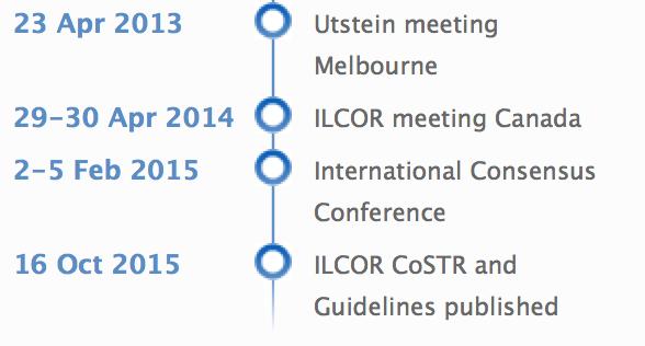 ILCOR - 2015