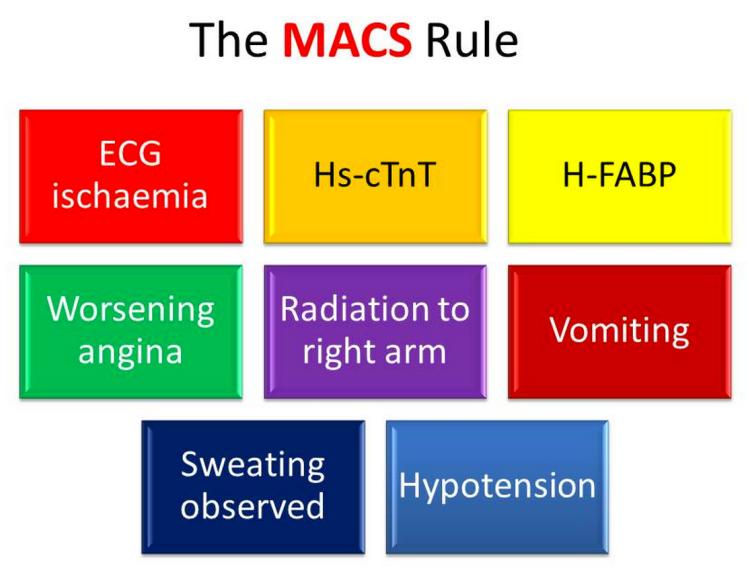 MACS Rule