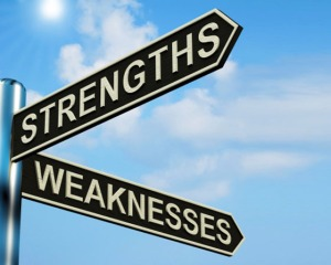 Strengths-and-Weaknesses-Direction