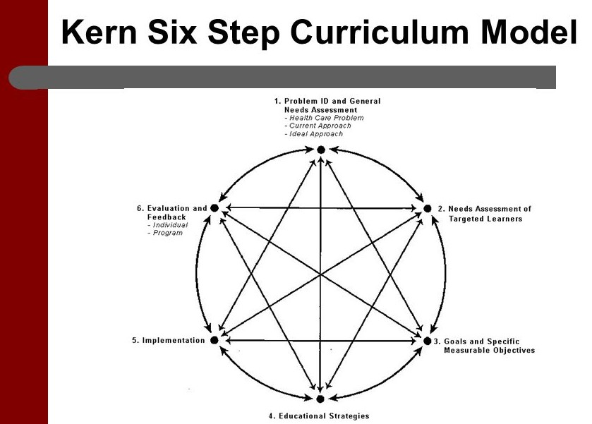 Critical Thinking Competency Exam